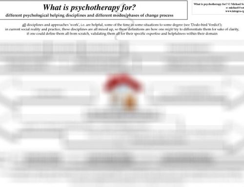 How can we Distinguish between Psychotherapy and Counselling? (2014)