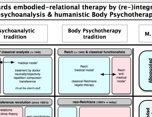 Towards embodied-relational therapy by (re-)integrating psychoanalysis & humanistic Body Psychotherapy